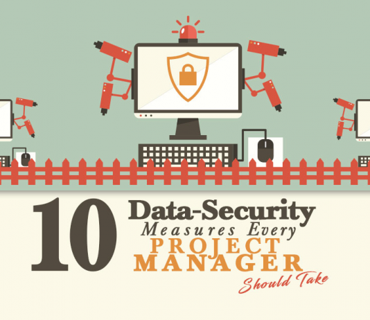 10 Data Security Measures Every Project Manager Should Take Right Now - TaskQue Blog