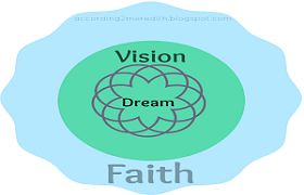 Have Vision and Faith - TaskQue Blog