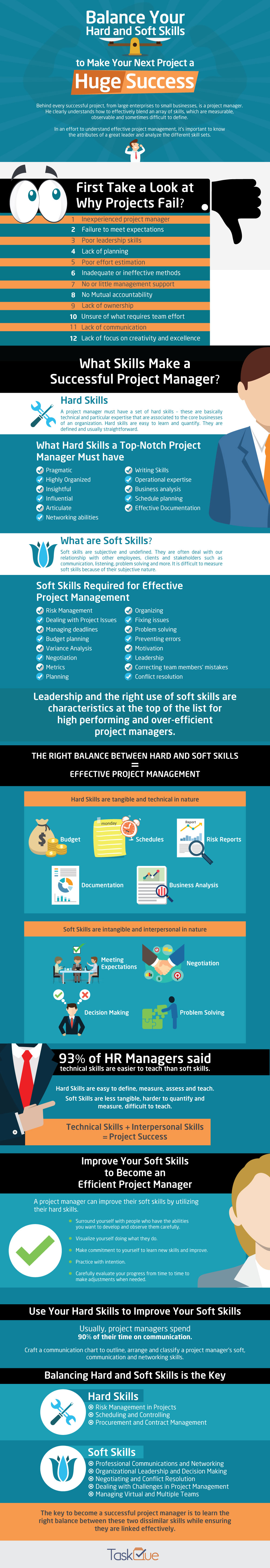 Balance Your Hard and Soft Skills to Make Your Next Project a Huge Success