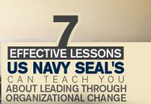 US Navy Lessons